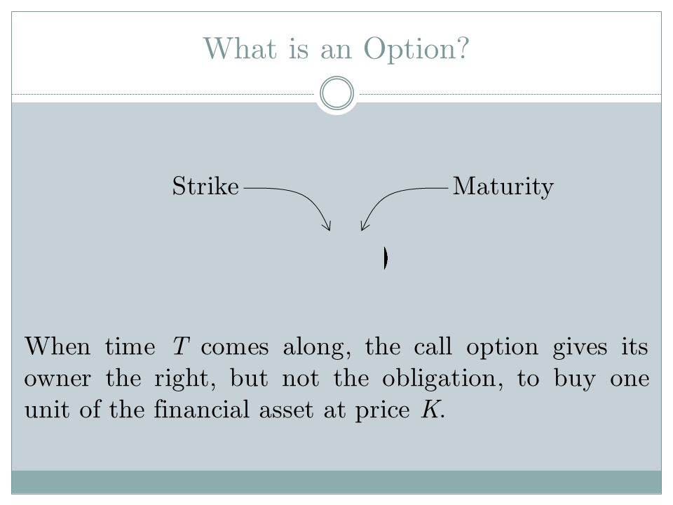 What is an Option Strike Maturity