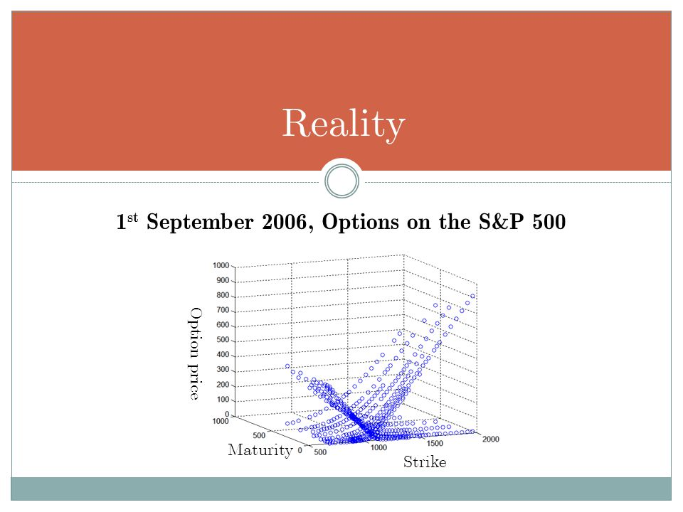 1st September 2006, Options on the S&P 500