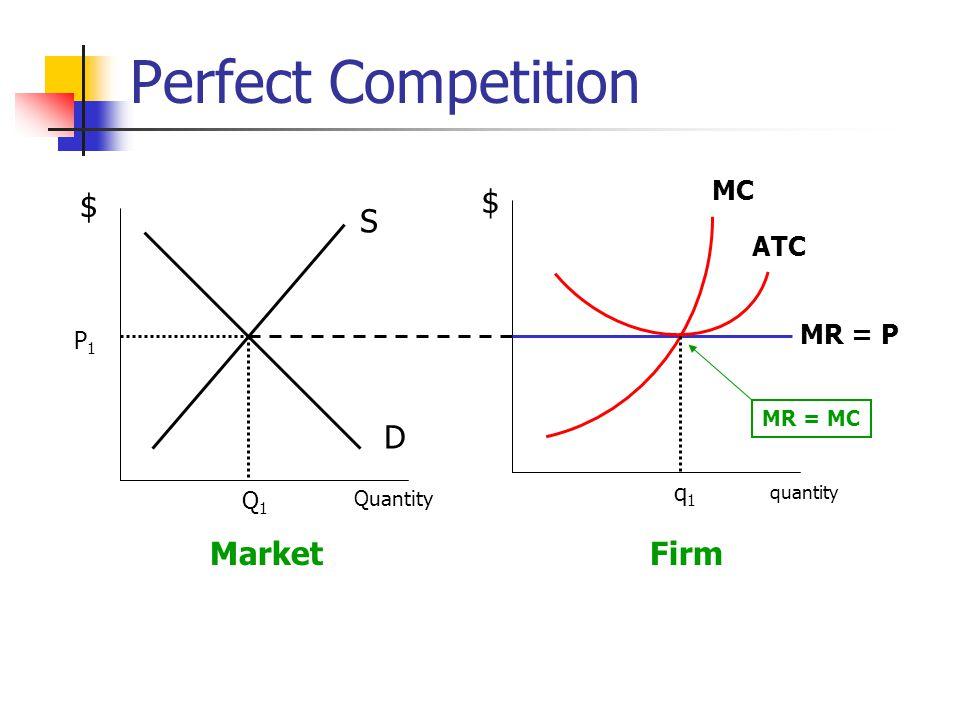 Perfect Competition $ $ S D Market Firm MC ATC MR = P P1 q1 Q1 MR = MC