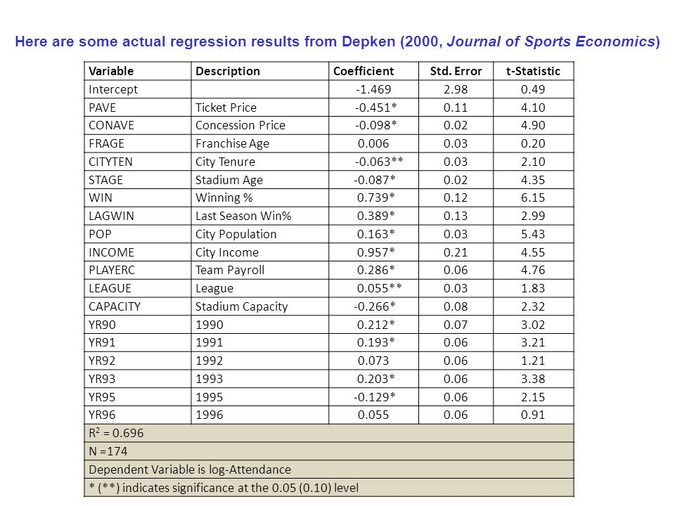 Here are some actual regression results from Depken (2000, Journal of Sports Economics)