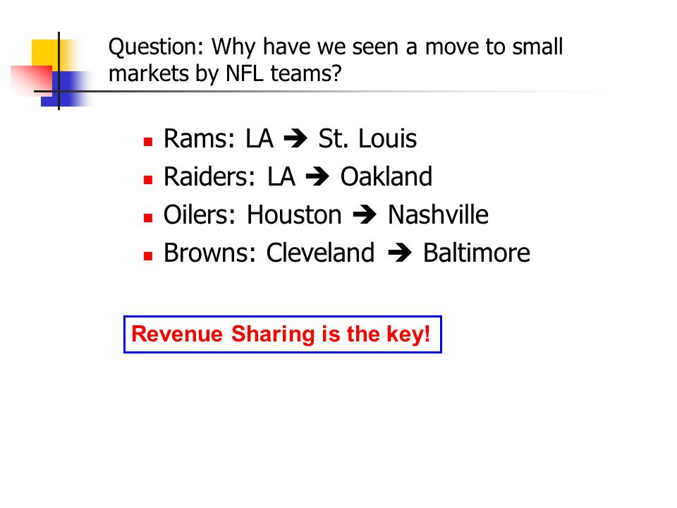 Oilers: Houston  Nashville Browns: Cleveland  Baltimore