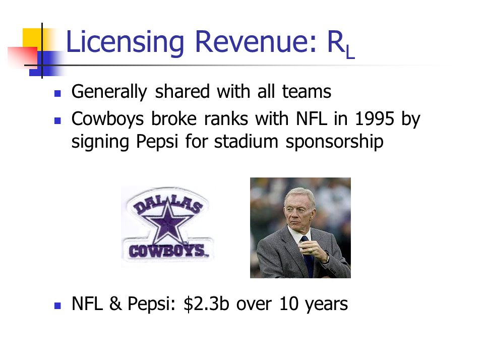 Licensing Revenue: RL Generally shared with all teams