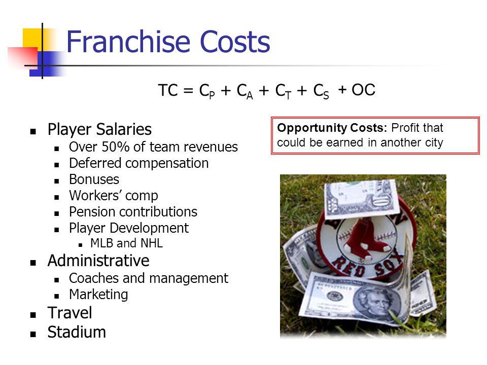 Franchise Costs + OC TC = CP + CA + CT + CS Player Salaries