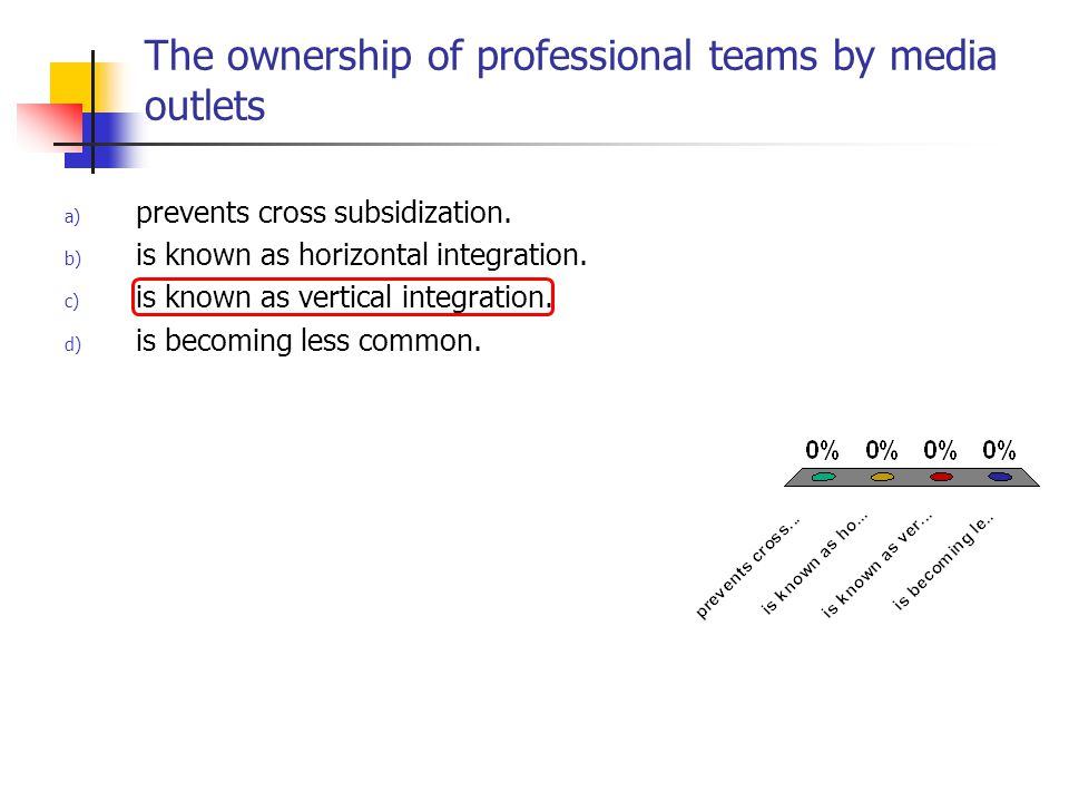 The ownership of professional teams by media outlets