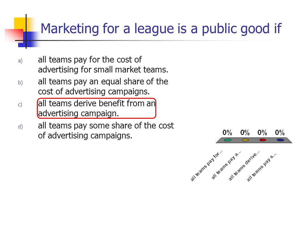 Marketing for a league is a public good if