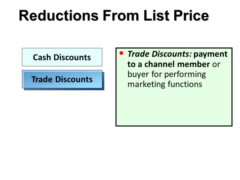 Reductions From List Price
