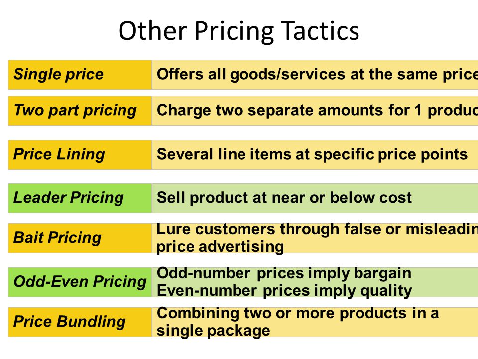 Other Pricing Tactics Single price