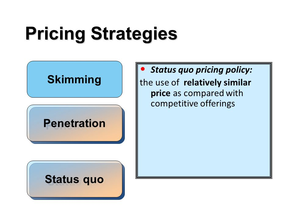 Pricing Strategies Skimming Penetration Status quo