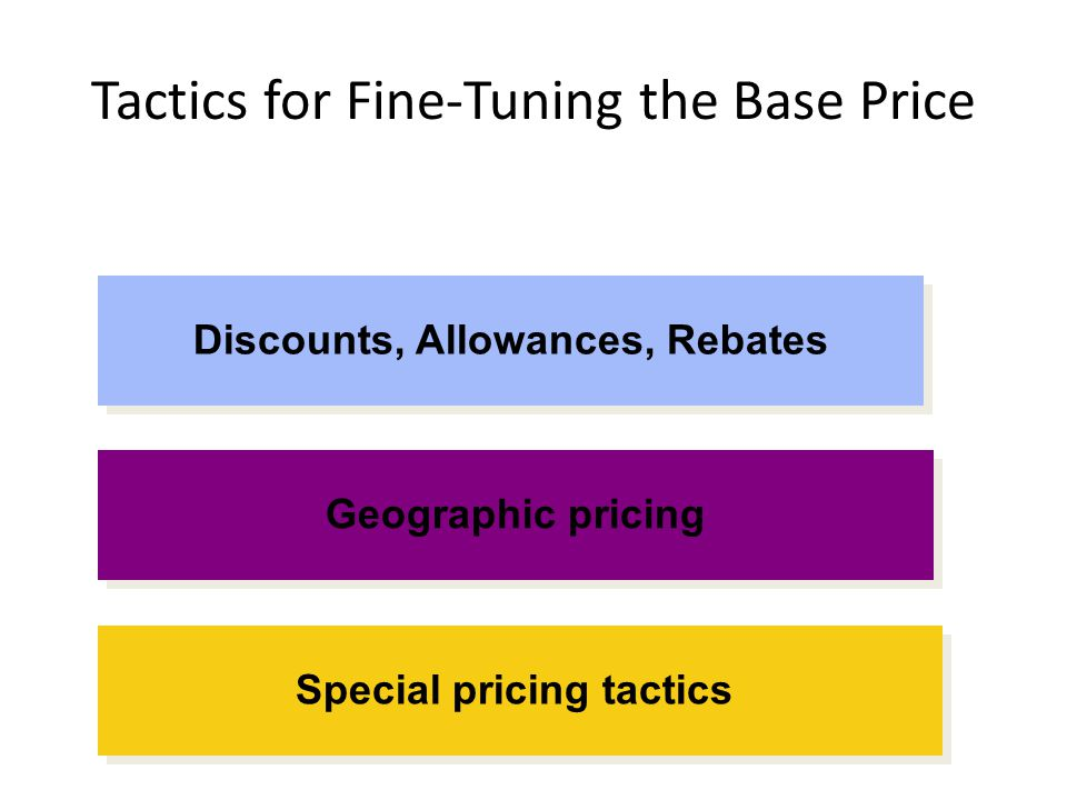Tactics for Fine-Tuning the Base Price