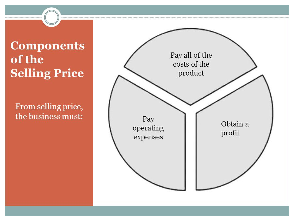 Components of the Selling Price