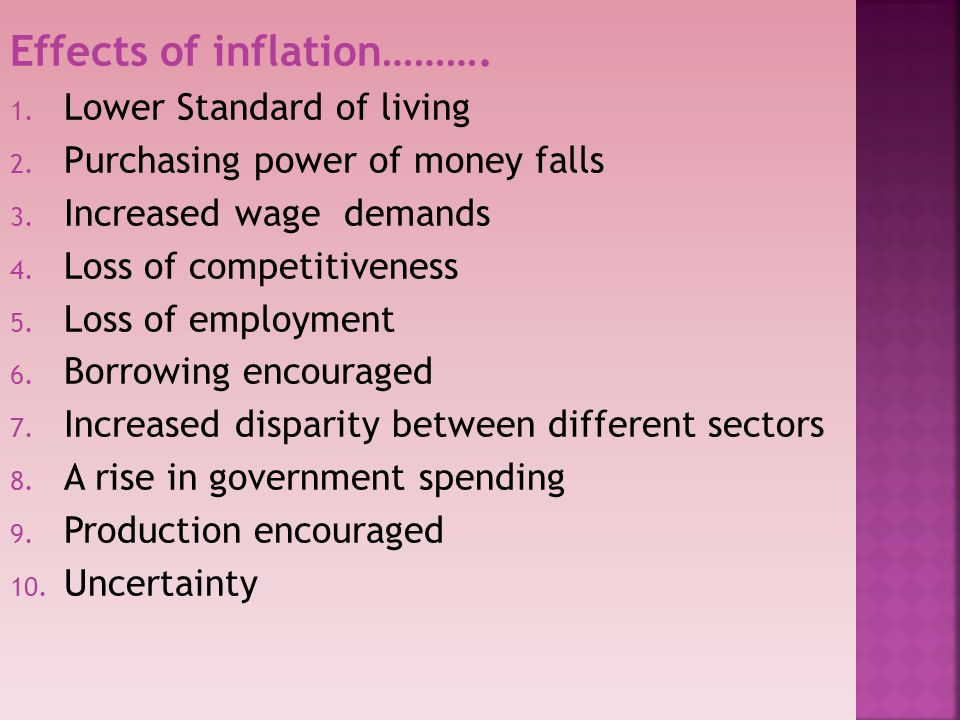 Effects of inflation……….