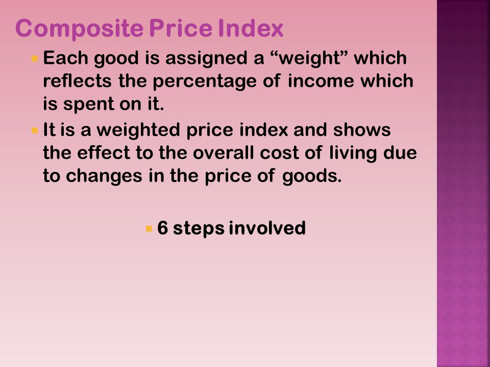 Composite Price Index Each good is assigned a weight which reflects the percentage of income which is spent on it.