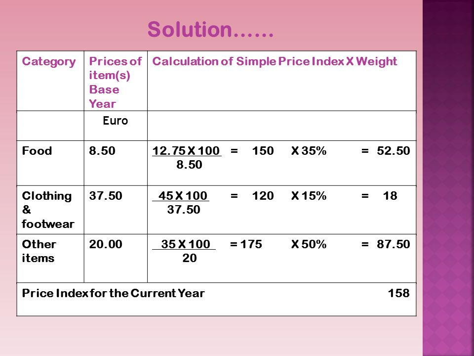 Solution…… Category Prices of item(s) Base Year
