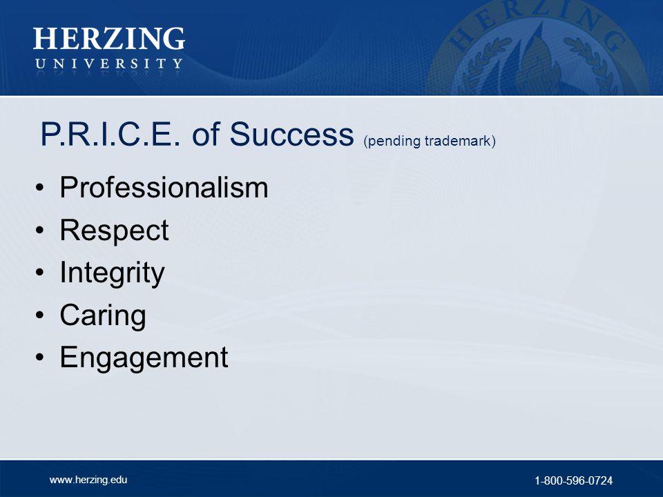 P.R.I.C.E. of Success (pending trademark)
