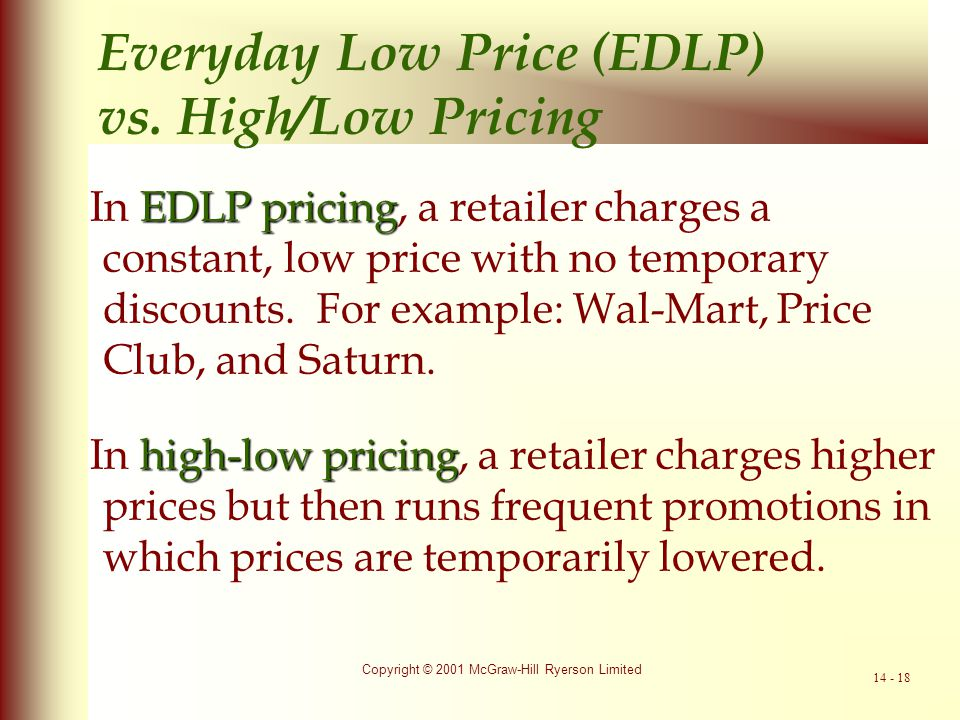 Everyday Low Price (EDLP) vs. High/Low Pricing