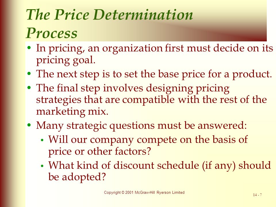 The Price Determination Process