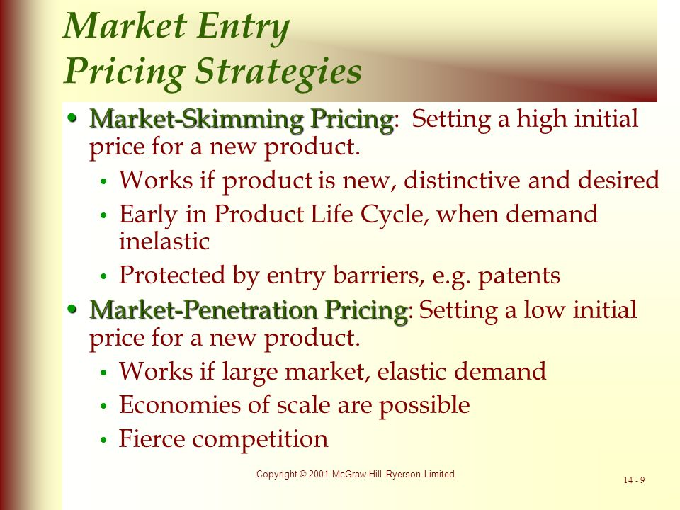 Market Entry Pricing Strategies