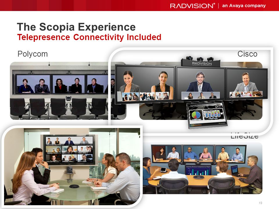 The Scopia Experience Telepresence Connectivity Included