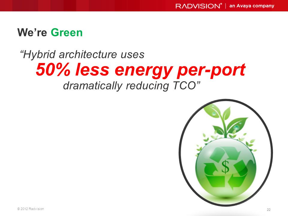 We're Green Hybrid architecture uses 50% less energy per-port dramatically reducing TCO
