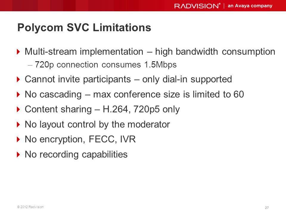 Polycom SVC Limitations