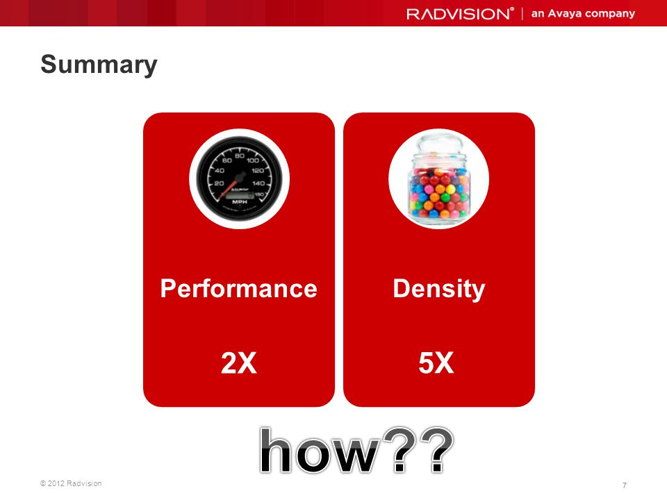 Summary Performance Density Save BW 3 working points: 2X 5X how