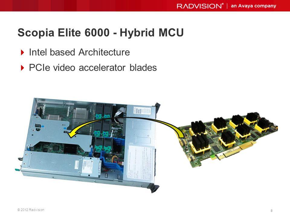 Scopia Elite 6000 - Hybrid MCU