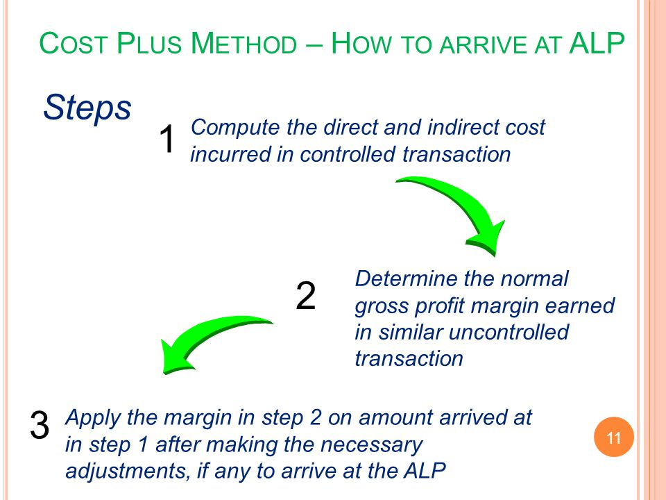 Cost Plus Method – How to arrive at ALP