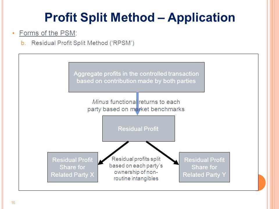 Profit Split Method – Application
