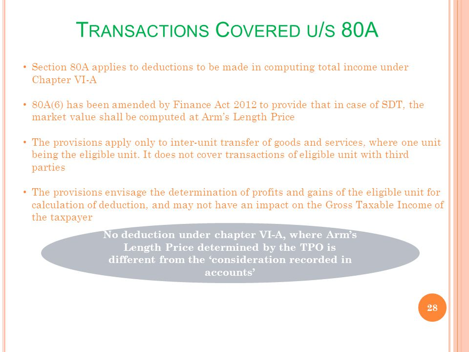 Transactions Covered u/s 80A