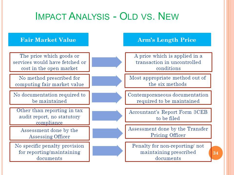 Impact Analysis - Old vs. New