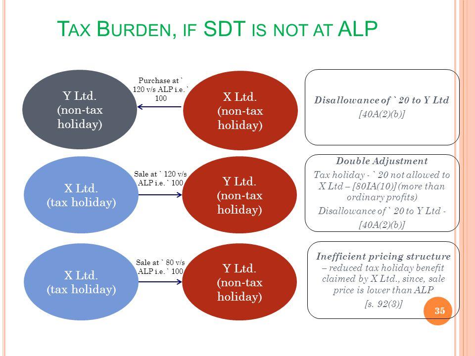 Tax Burden, if SDT is not at ALP