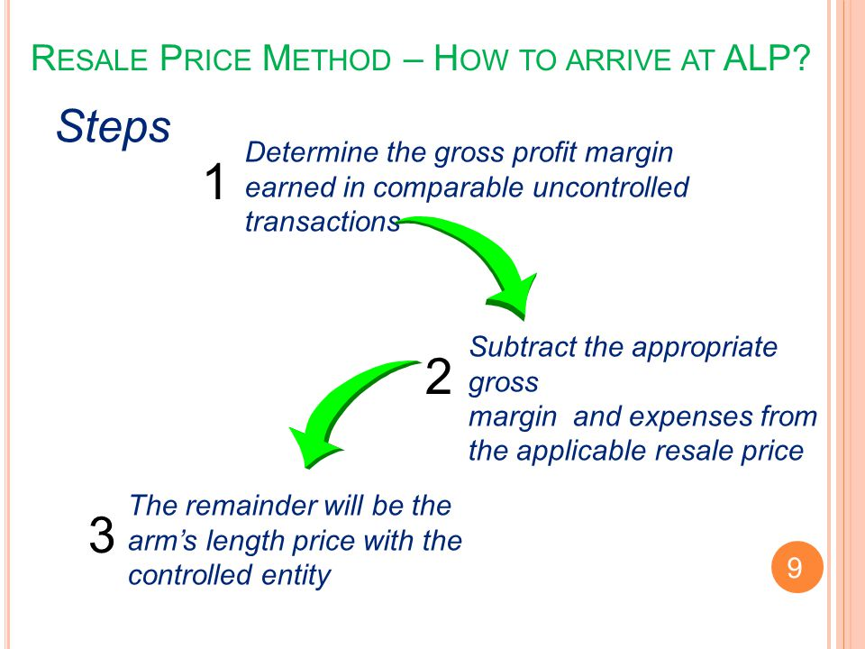 Resale Price Method – How to arrive at ALP