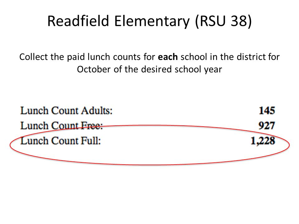 Readfield Elementary (RSU 38) Collect the paid lunch counts for each school in the district for October of the desired school year