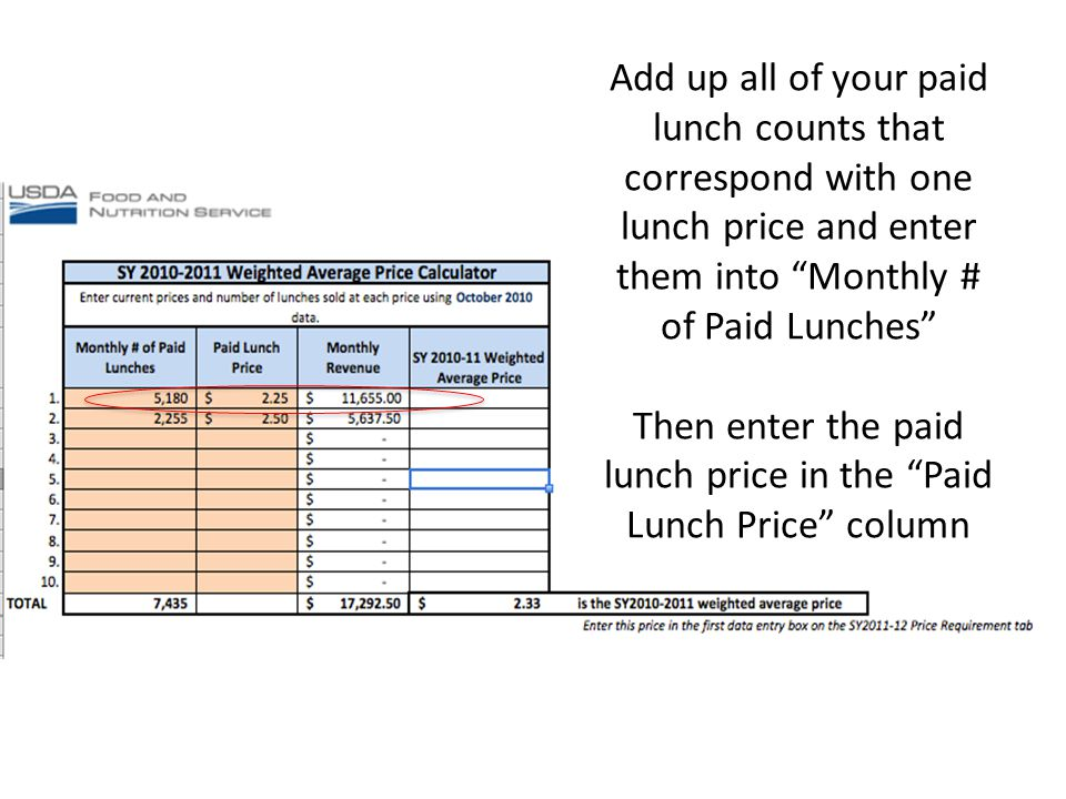 Add up all of your paid lunch counts that correspond with one lunch price and enter them into Monthly # of Paid Lunches Then enter the paid lunch price in the Paid Lunch Price column