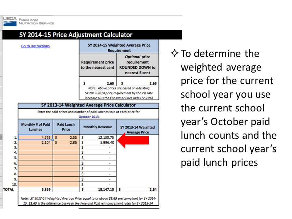 To determine the weighted average price for the current school year you use the current school year's October paid lunch counts and the current school year's paid lunch prices