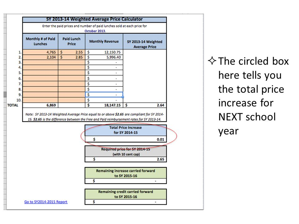 The circled box here tells you the total price increase for NEXT school year