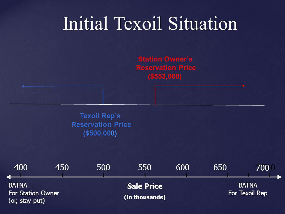 Initial Texoil Situation