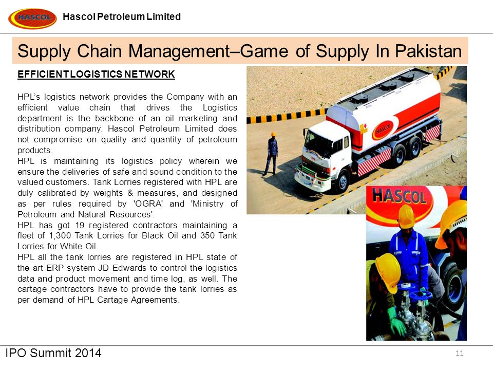Supply Chain Management–Game of Supply In Pakistan