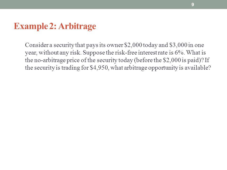 Example 2: Arbitrage