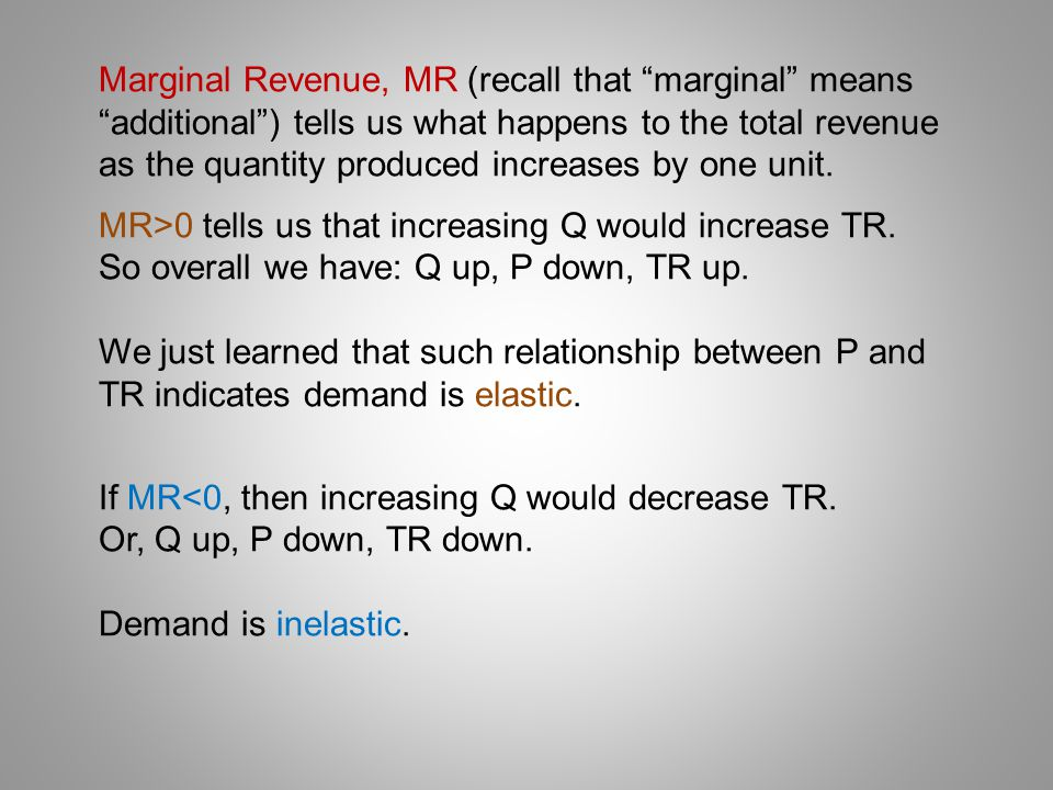 Marginal Revenue, MR (recall that marginal means additional ) tells us what happens to the total revenue as the quantity produced increases by one unit.