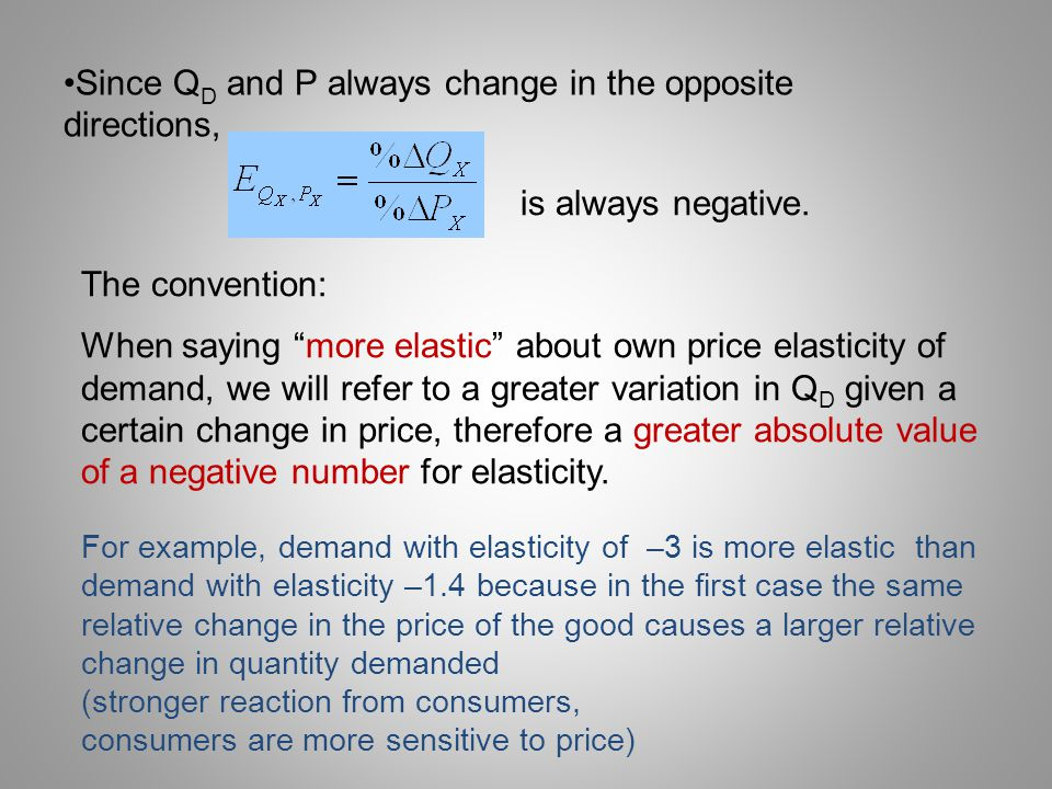 Since QD and P always change in the opposite directions,
