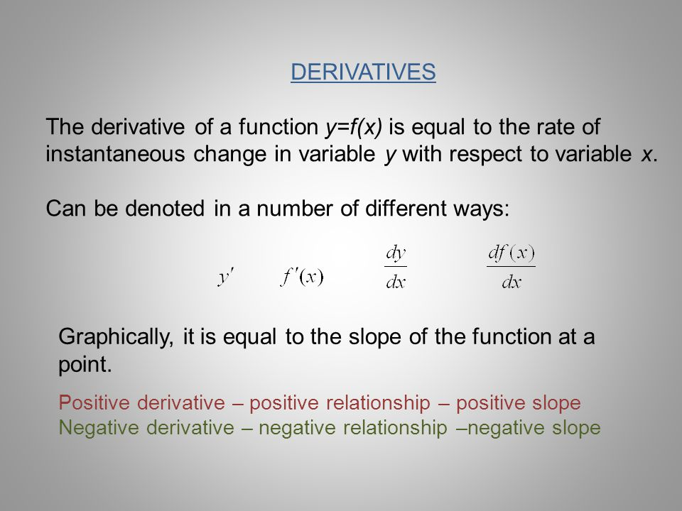 Can be denoted in a number of different ways: