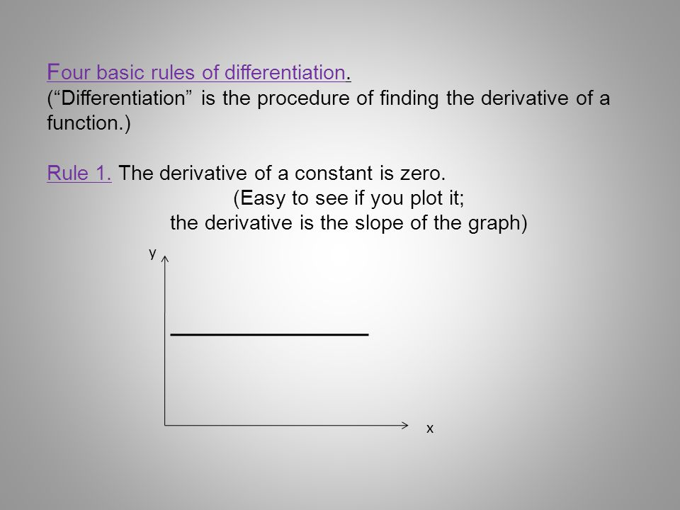 (Easy to see if you plot it; the derivative is the slope of the graph)
