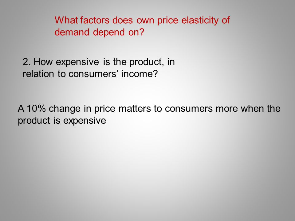 What factors does own price elasticity of demand depend on