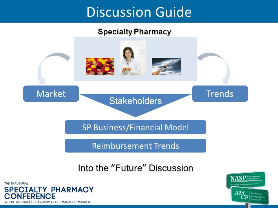 Discussion Guide Market Trends Stakeholders