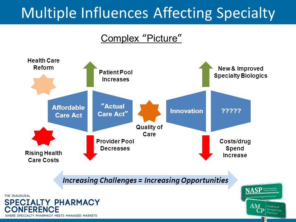 Multiple Influences Affecting Specialty