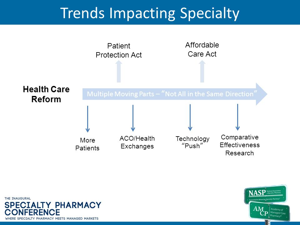 Trends Impacting Specialty