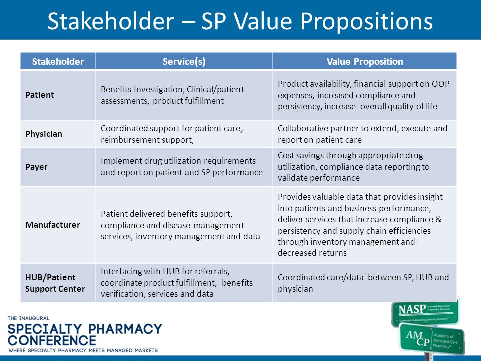 Stakeholder – SP Value Propositions