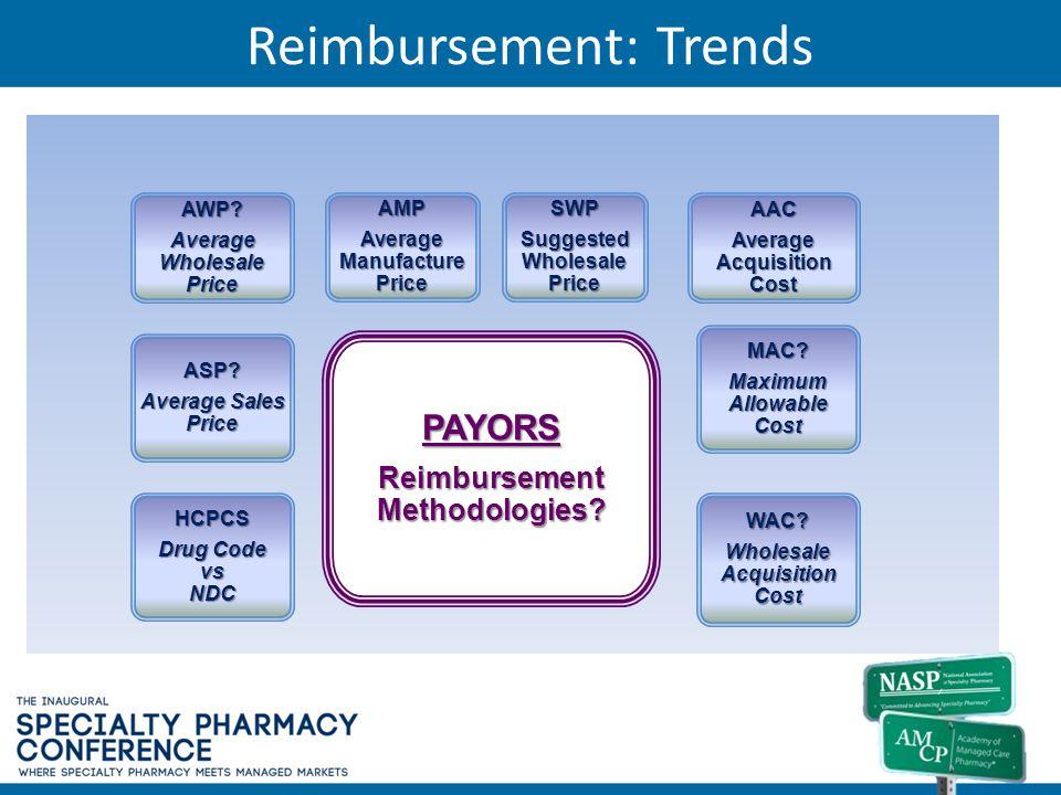 Reimbursement: Trends