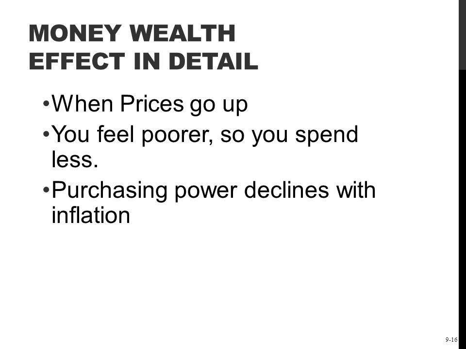 Money Wealth Effect in Detail